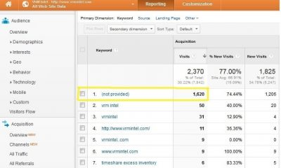 google analytics keyword not provided