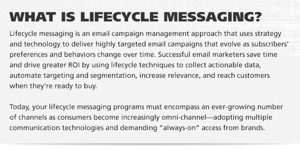 lifecycle messaging for Vacation rental managers