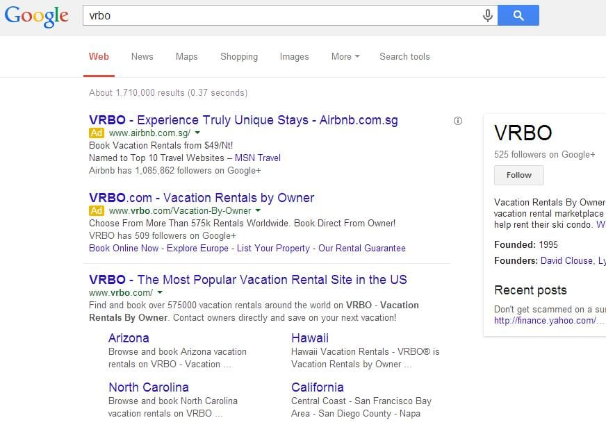 Airbnb adwords strategy