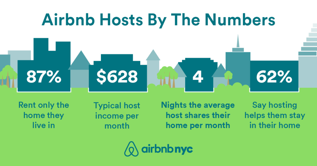 Airbnb doesn't fight against PMs, they fight against second