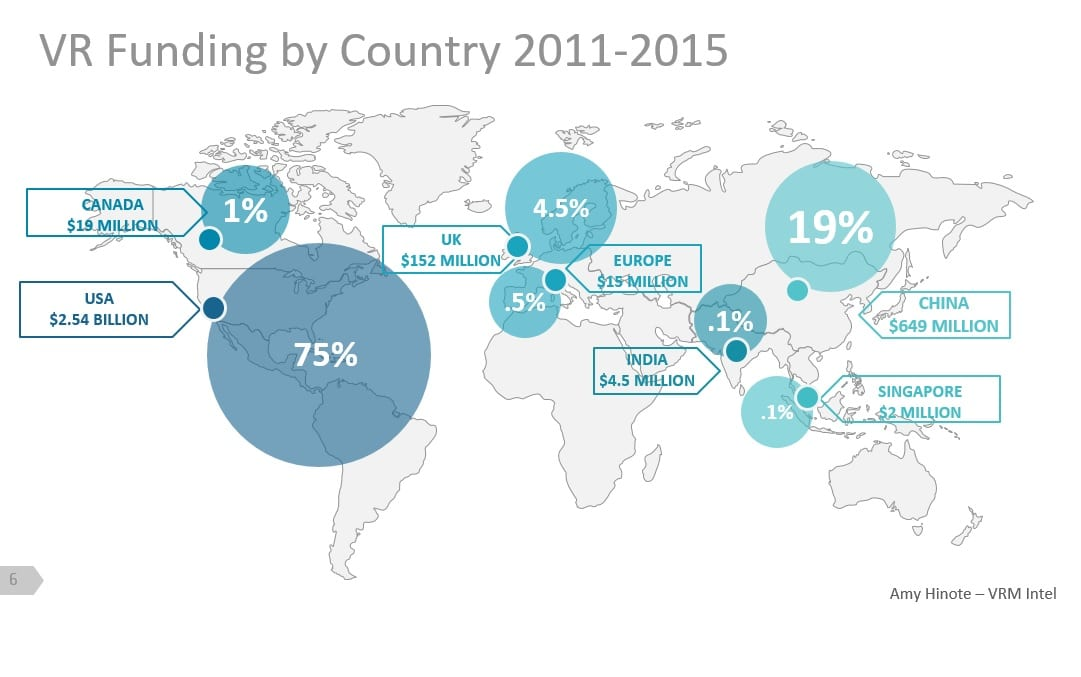 Capital Injected in Vacation Rental Industry by Country 2011-2015
